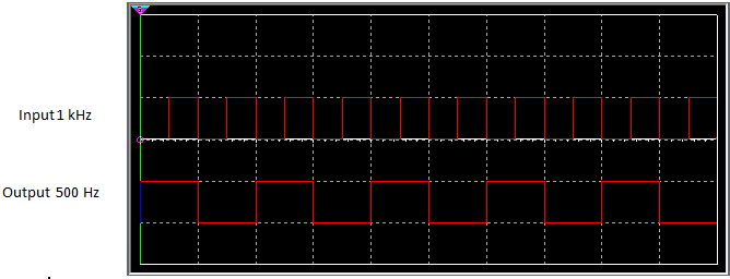 Output of Frequency Divider