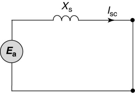 Equivalent circuit of the synchronous machine with short applied at terminals