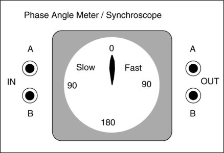 Illustration of a phase angle meter or synchroscope