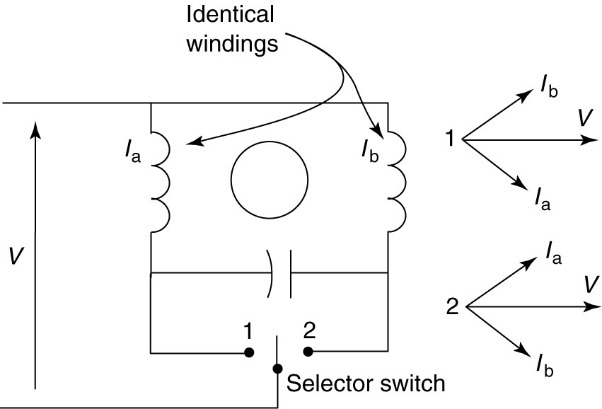 Single Phase Reversing Motor Wiring Diagram from electricalacademia.com