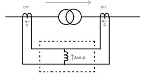 Transformer differential protection diagram