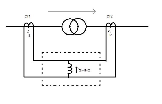 power Transformer differential protection diagram