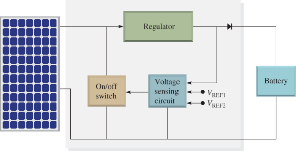 Switched Shunt Float Charger Circuit Diagram