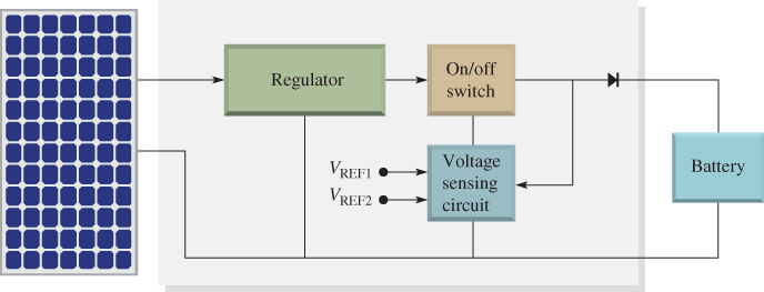 Switched Series Float Charger Circuit Diagram