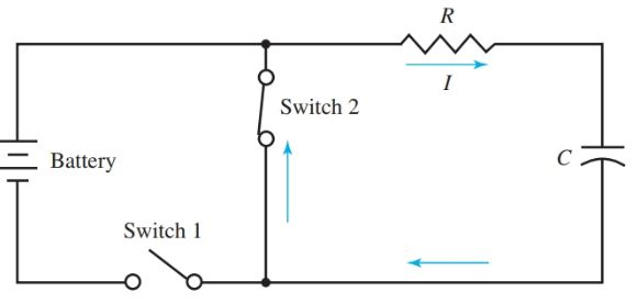 short circuit occurs in the RC circuit