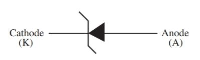 schematic symbol for the Zener diode