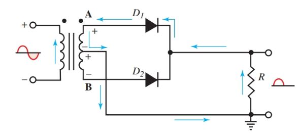 Arrows show current in full-wave rectifier during the first half cycle.