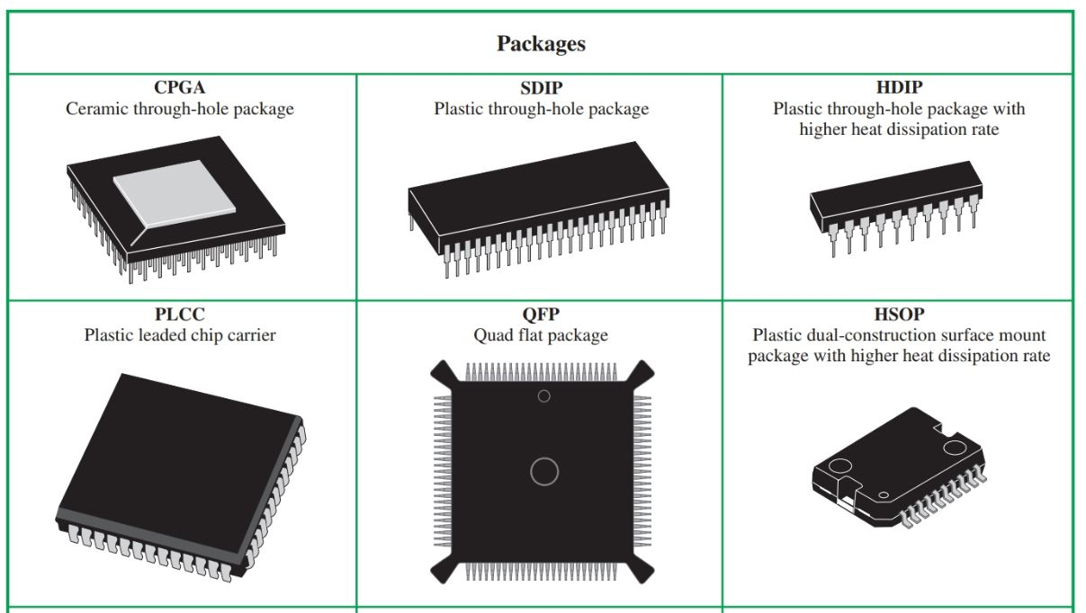 IC packages. (Motorola) a