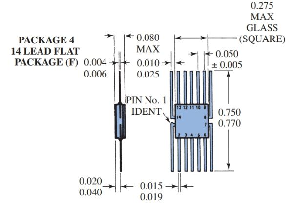 several types of ICs: designs, including pin numbering systems and dimensions b