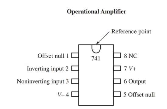 Pin identification of a typical dual-in-line package (dip) operational amplifier