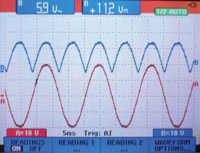 Unfiltered output of a bridge rectifier.