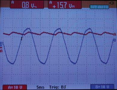 Effect of increased load on the DC voltage