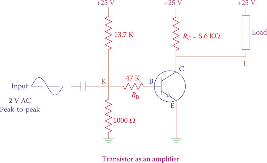 Example of voltage amplification by a transistor.