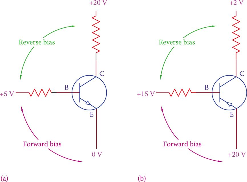 Correct connection of (a) NPN and (b) PNP transistors.