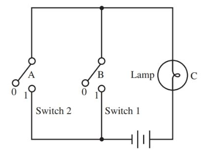 Schematic of a simulated OR gate