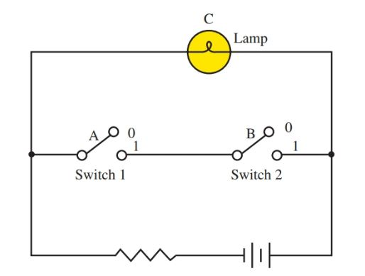 Schematic of a simulated NAND gate