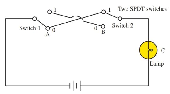 Schematic of simulated XOR gate