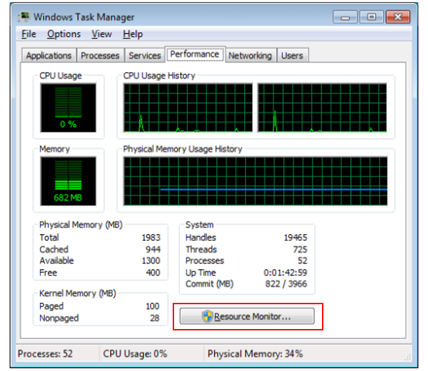 Performance Tab of the Task Manager