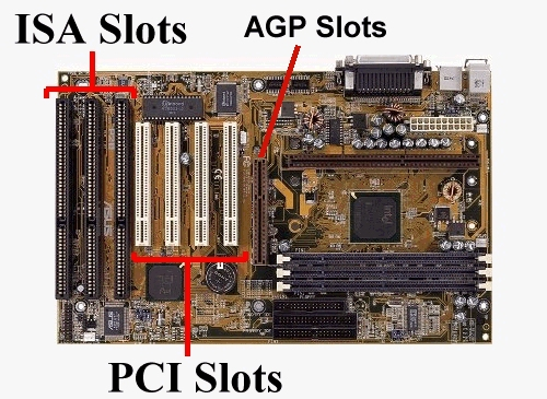 Expansion slots on a motherboard
