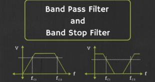 Band Pass and Notch Filter | Circuit | Theory