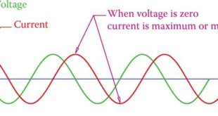 Instantaneous Current in an Ideal Inductor