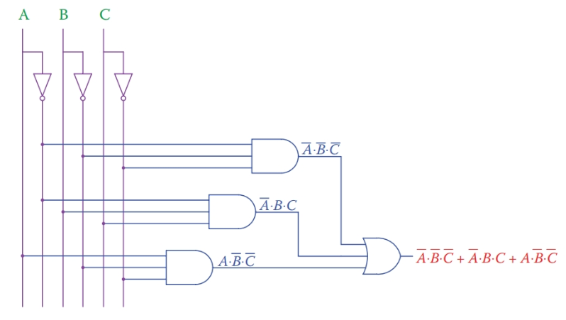 Method for representing inputs to complex circuits.