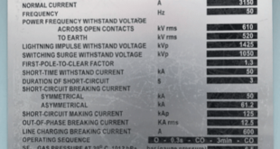 Circuit Breaker Ratings and Specifications and Circuit Breaker Nameplate
