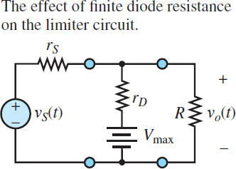 Circuit model for the diode clipper (piecewise linear diode model)