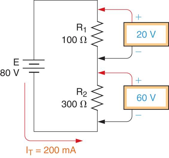 Series circuit current and voltages.