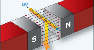 Generation of an EMF in a Magnetic Field