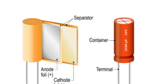 Capacitors MCQs with Answers