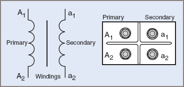 Typical terminal arrangements for a single-phase transformers