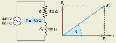 RLseries circuit for Example 2.