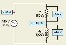 RLseries circuit for Example 3.