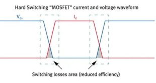 Zero Voltage Switching (ZVS) | Principle | Waveforms