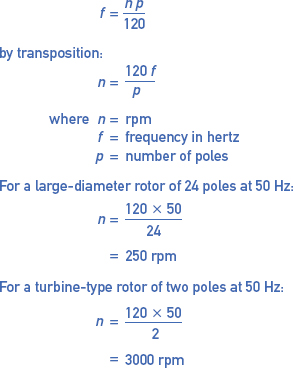 relationship between speed, frequency and the number of poles in three phase generator