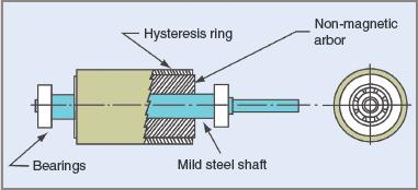 Rotor arrangements for a hysteresis motor