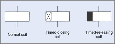 Normal and timed relay coils