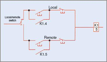 Remote or local operation control