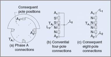 Series-parallel connection for a two-speed induction motor