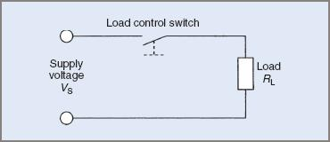Switched load control