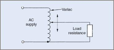 Variac power control