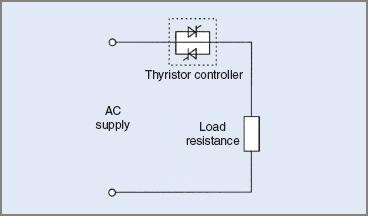 Thyristor AC power control