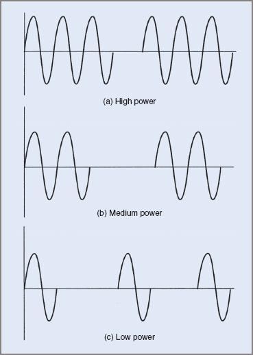 Load waveforms for zero voltage switching