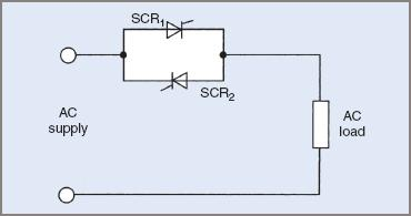 Control of AC power with inverse-parallel SCRs
