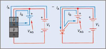 PUT biasing and current flow circuit diagram
