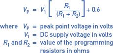 put peak voltage calculation