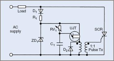 Single-phase half-wave controlled rectifier