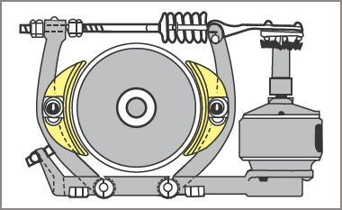 Mechanical braking with brake shoes and solenoid